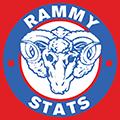 Rammy Stats